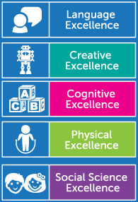 areas-of-excellence
